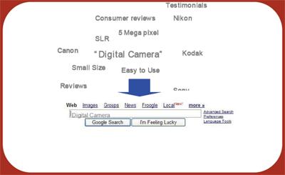 '5 megapixel', 'SLR', 'Reviews' houden verband met 'digital camera'