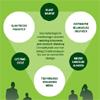 Schema van de New Marketing Cycle