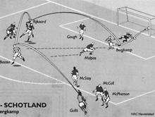 Totstandkoming van doelpunt Nederland-Schotland 1992 (NRC)