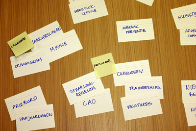 Cardsorting op tafel