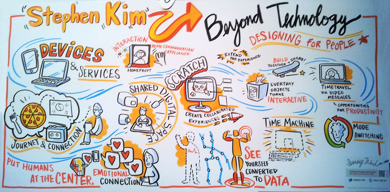Sketchnote van de presentatie Beyond Technology